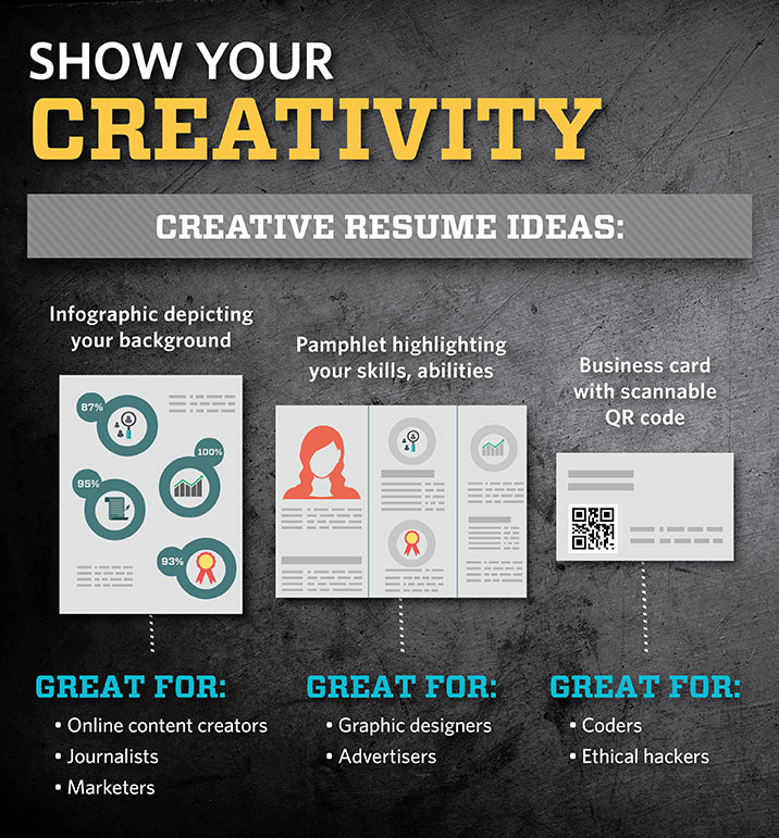 Feature Your Personality And Creativity  Resumes That Stand Out